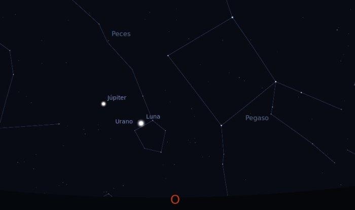Luna, Júpiter y Urano, 6 de febrero de 2011
