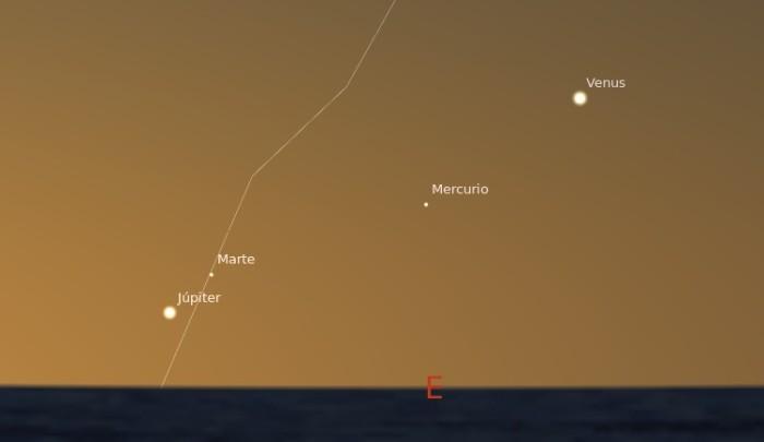 Planetas al amanecer, 28-04-2011