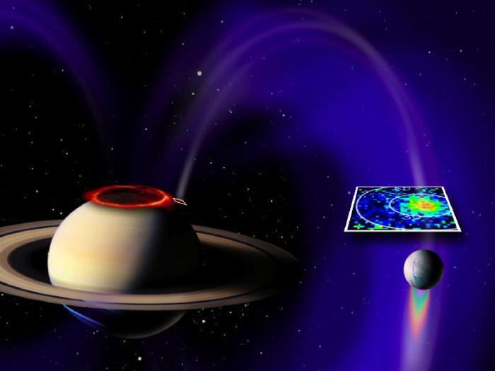 Saturno y encelado, auroras