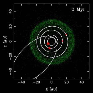 Sistema Solar con 5 planetas gaseosos