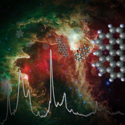 Resultado de imagen de El Universo joven y el Hidrógeno y el Helio como bloques primordiales