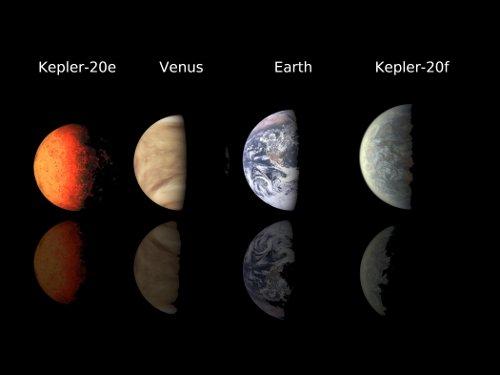Planetas rocosos de Kepler-20