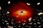 Sgr A* y asteroides