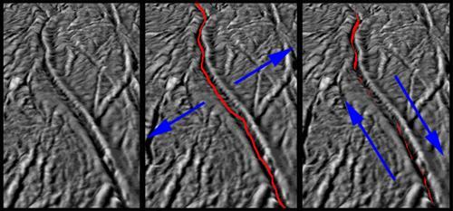 Deformaciones en las fracturas en Encélado