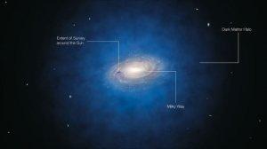 Materia oscura en la Vía Lactea