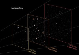 Distancias de las galaxias