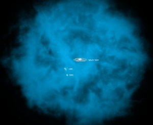 Halo de la Vía Láctea